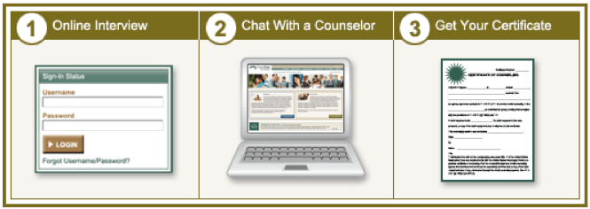 Credit Counseling Step