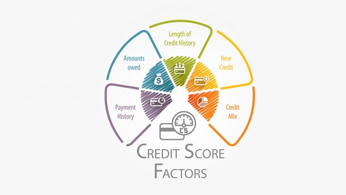 9 things to know about your credit score and how it's calculated – USA Today